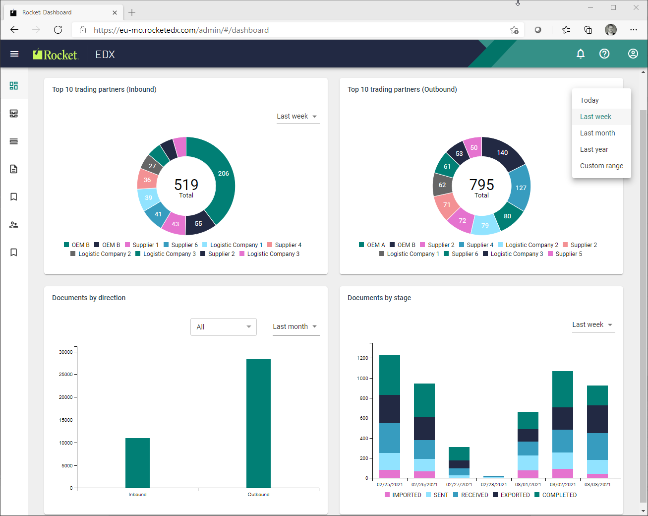 Rocket EDX dashboard view