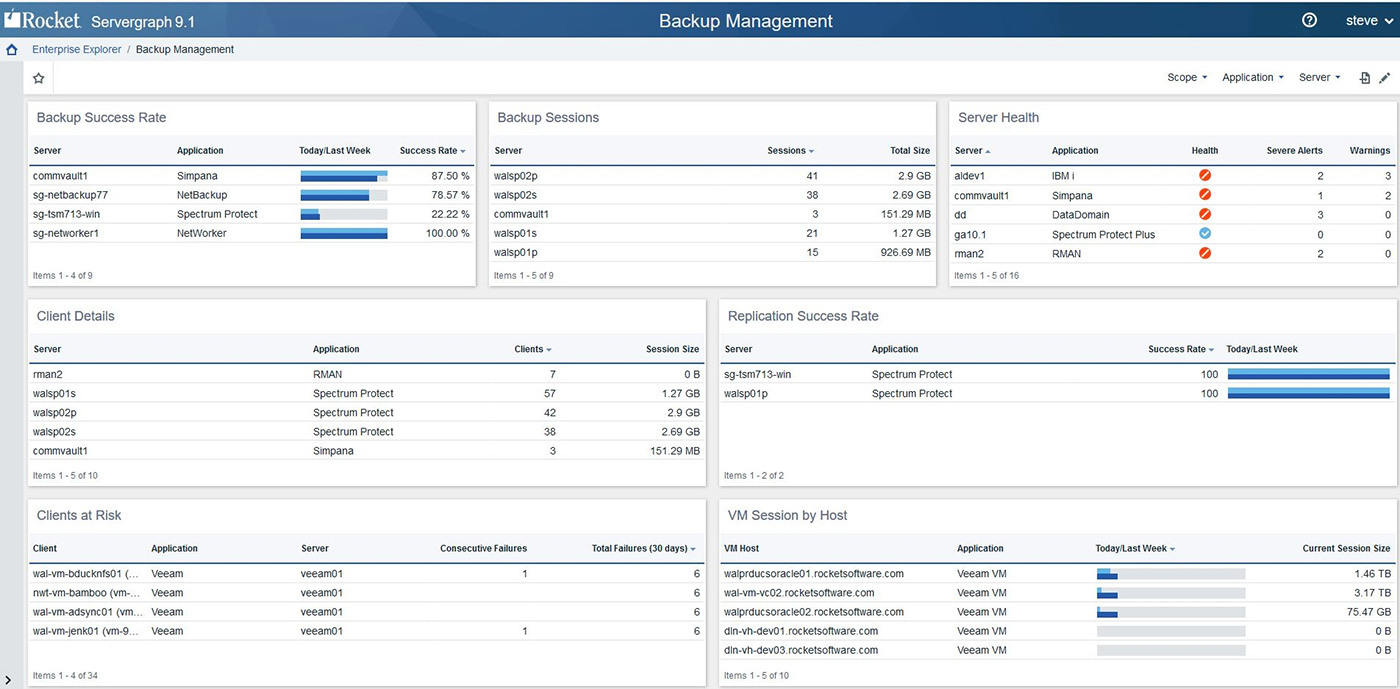 Rocket Backup Managment Interface