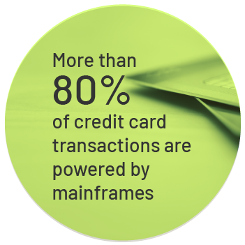 More than 80% of credit cards transactions are powered by mainframes.