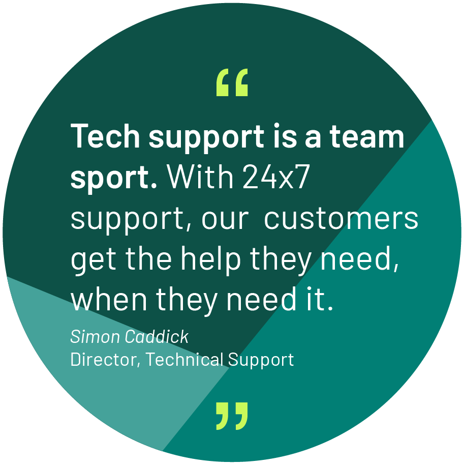 Tech Support is a team sport. With 24x7 support, our customers get the help they need.