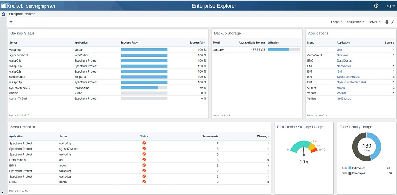 Rocket Enterprise Explorer Interface
